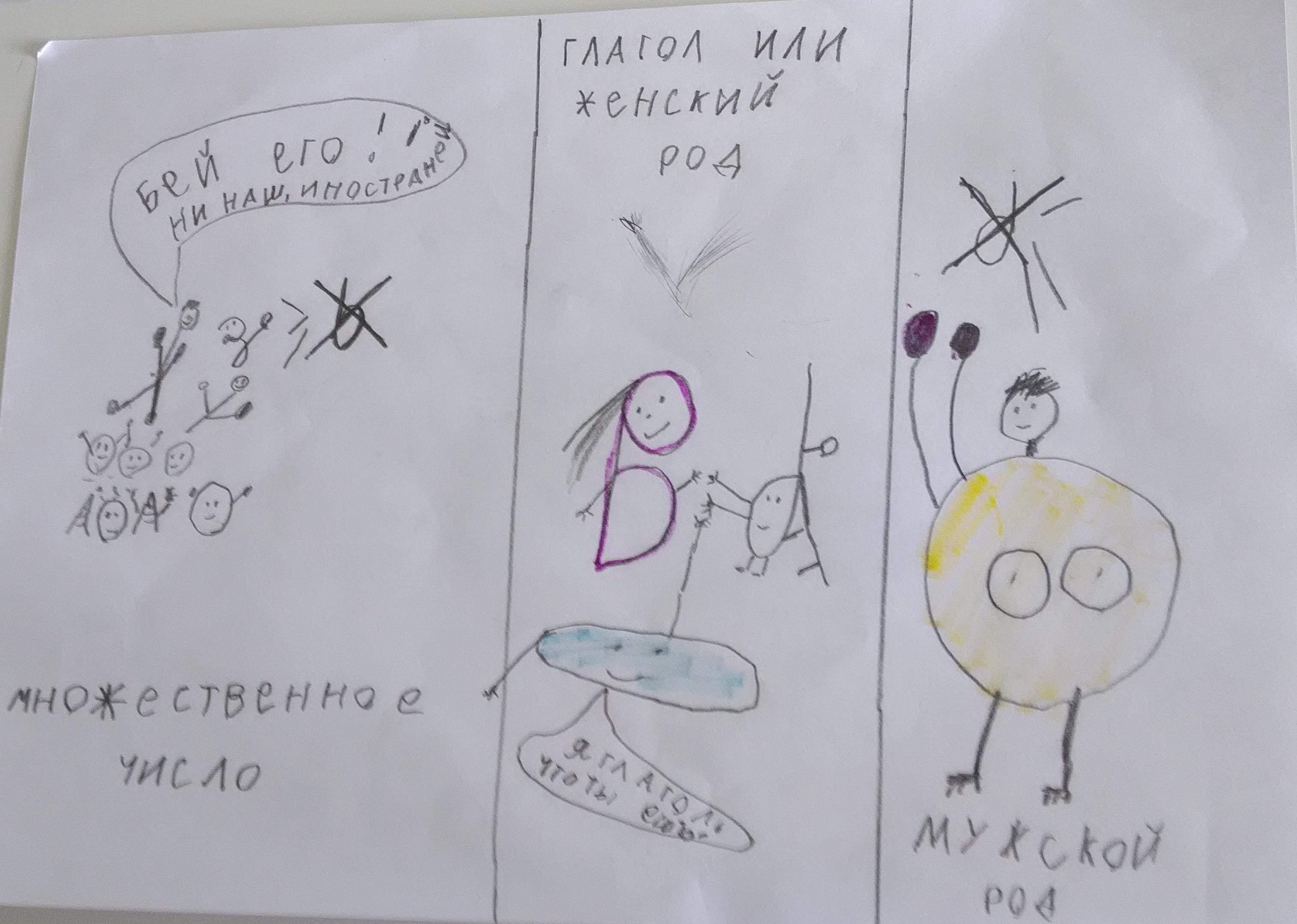 Правописание Ь после шипящих - версия Ильи